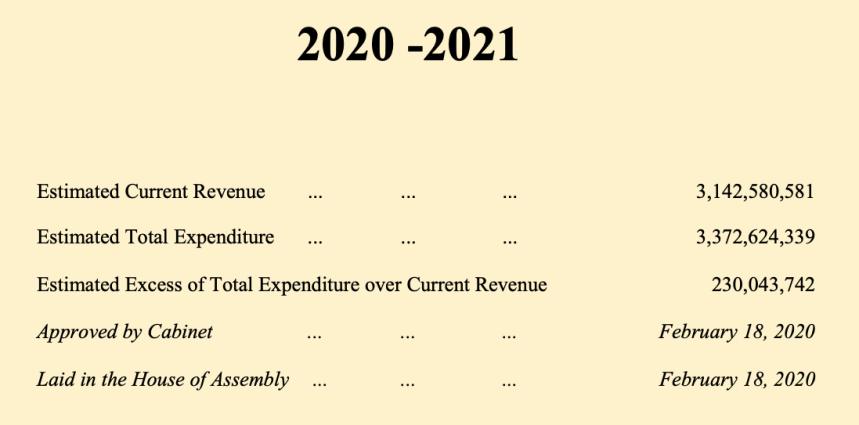 2020 Estimates Draft